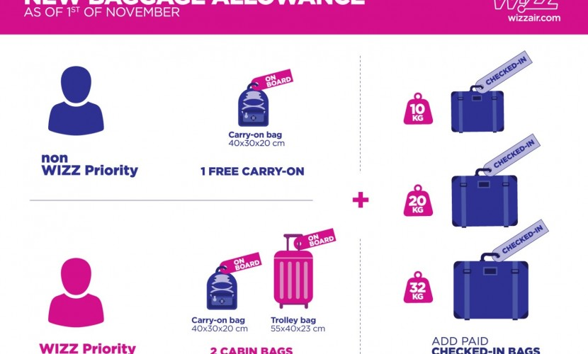 Wizz Air introduces new baggage policy as of November  268633bcb